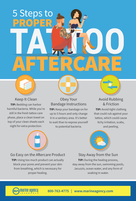 The 5 Steps To Proper Tattoo Aftercare Infographic