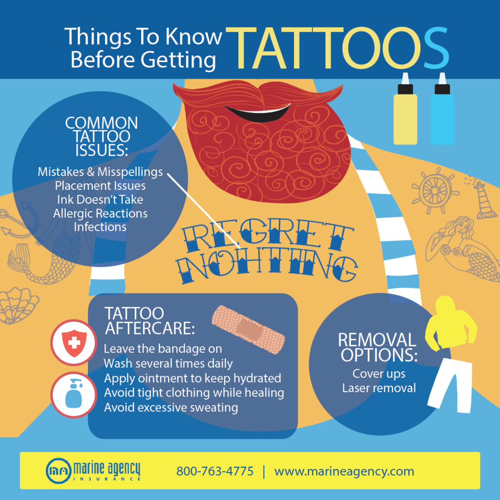 Things To Know Before Getting Tattoos [Infographic]