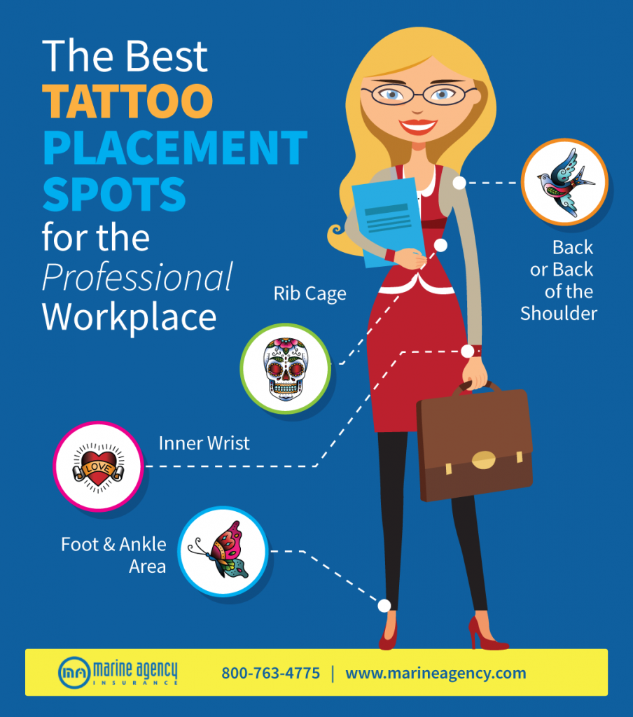 Places to get tattoos that can be hidden for work